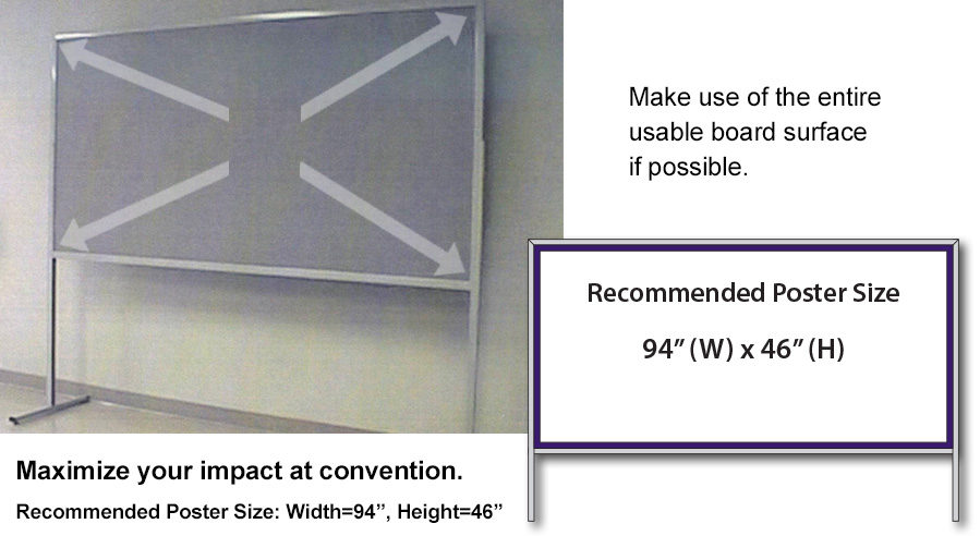 Recommended Poster Board Dimensions