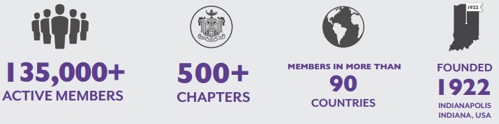 135,000 Active Members in 90 countries