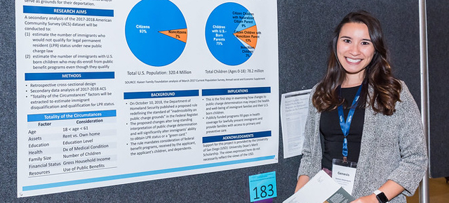 Rising Stars of Research and Scholarship Invited Student Posters