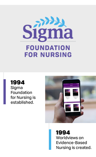 1994 - Sigma Foundation and Worldviews on Evidence-Based Nursing is created.