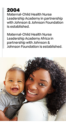 2004 - Maternal-Child Health Nurse Leadership Academy (MCHLA) and MCHLA Africa is established