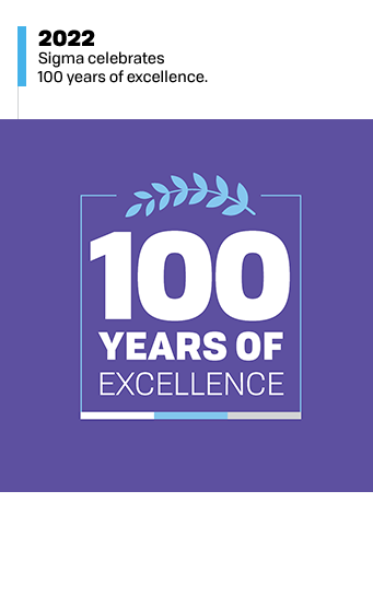 2022- Sigma celebrates 100 years of excellence